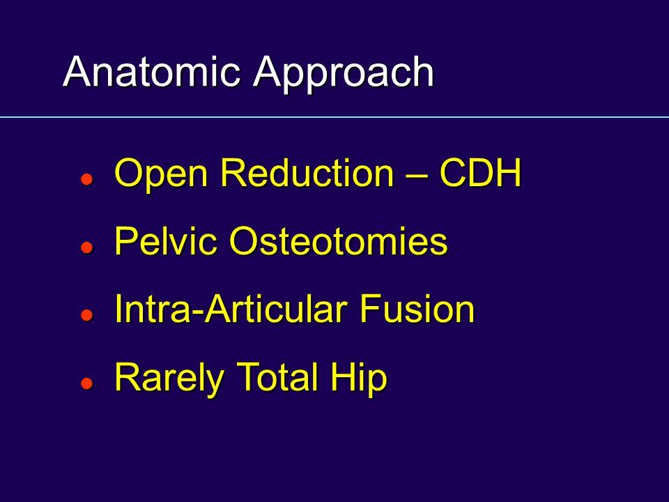 Anatomic Approach Open Reduction – CDH Open Reduction – CDH Pelvic Osteotomies Pelvic Osteotomies Intra-Articular Fusion Intra-Articular Fusion Rarely