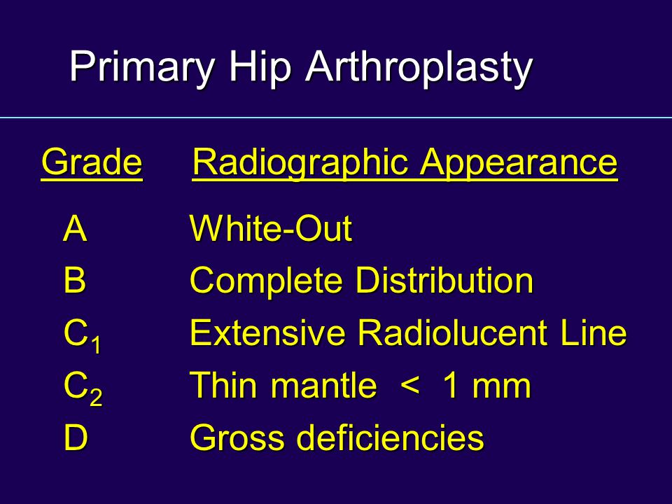 Primary Hip Arthroplasty AWhite-Out BComplete Distribution C 1 Extensive Radiolucent Line C 2 Thin mantle < 1 mm DGross deficiencies GradeRadiographic