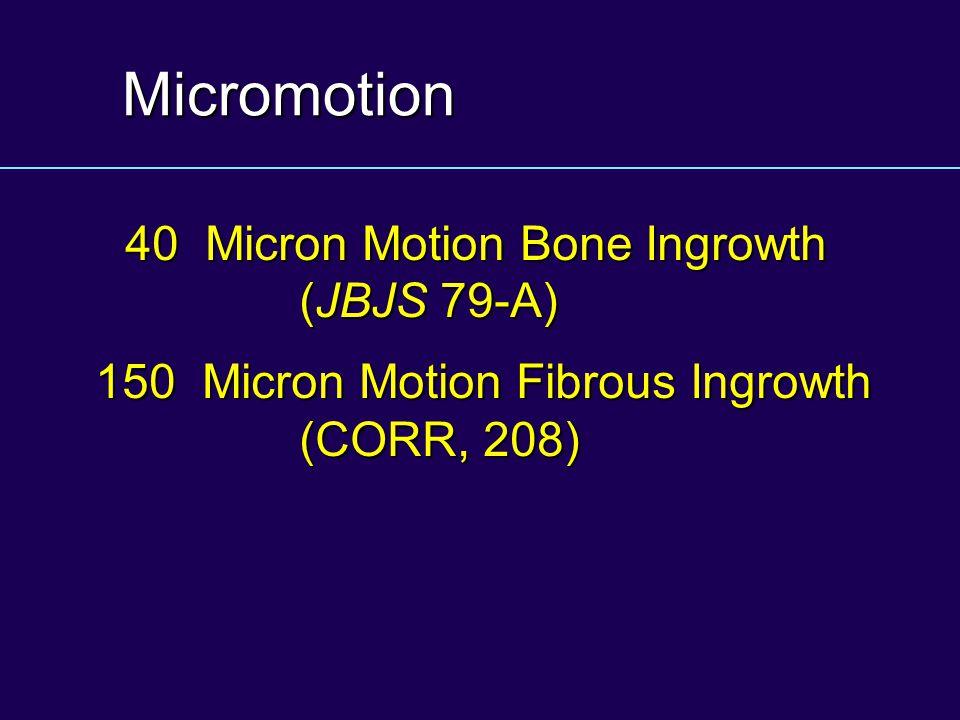 Micromotion 40 Micron Motion Bone Ingrowth (JBJS 79-A) 150 Micron Motion Fibrous Ingrowth (CORR, 208)