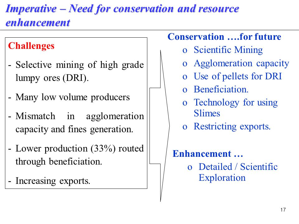 17 Imperative – Need for conservation and resource enhancement Challenges -Selective mining of high grade lumpy ores (DRI).