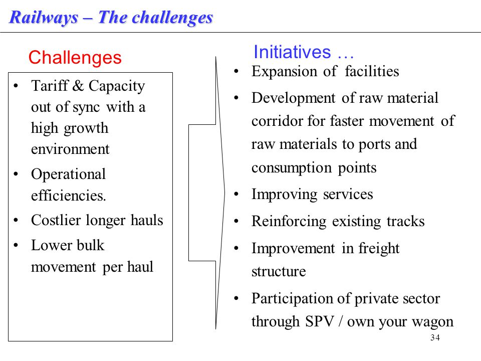 34 Railways – The challenges Tariff & Capacity out of sync with a high growth environment Operational efficiencies.