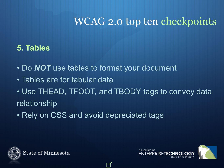 WCAG 2.0 top ten checkpoints 5.