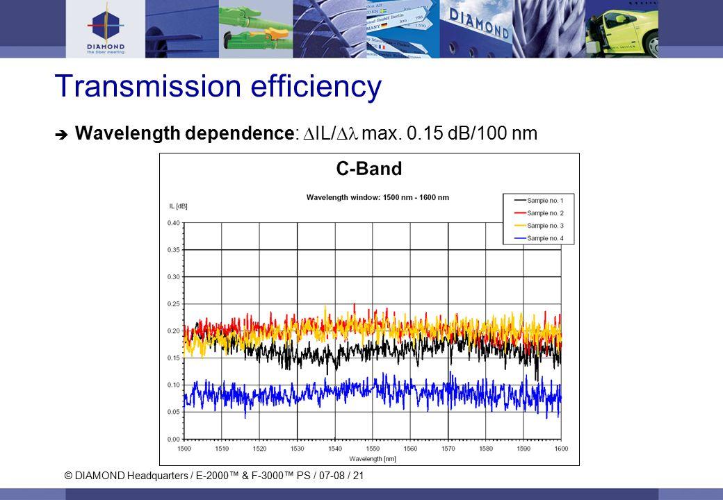 © DIAMOND SA / Titan und Krokodil / 08-06 / 21 © DIAMOND Headquarters / E-2000™ & F-3000™ PS / 07-08 / 21 Transmission efficiency  Wavelength dependence:  IL/  max.