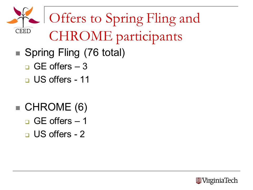 Offers to Spring Fling and CHROME participants Spring Fling (76 total)  GE offers – 3  US offers - 11 CHROME (6)  GE offers – 1  US offers - 2