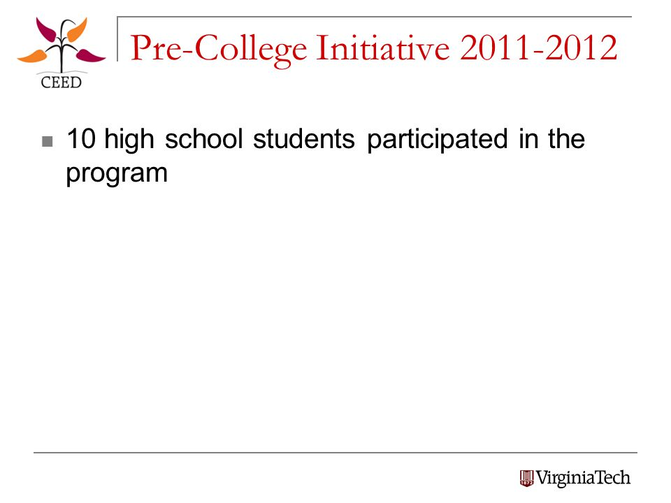 Pre-College Initiative 2011-2012 10 high school students participated in the program