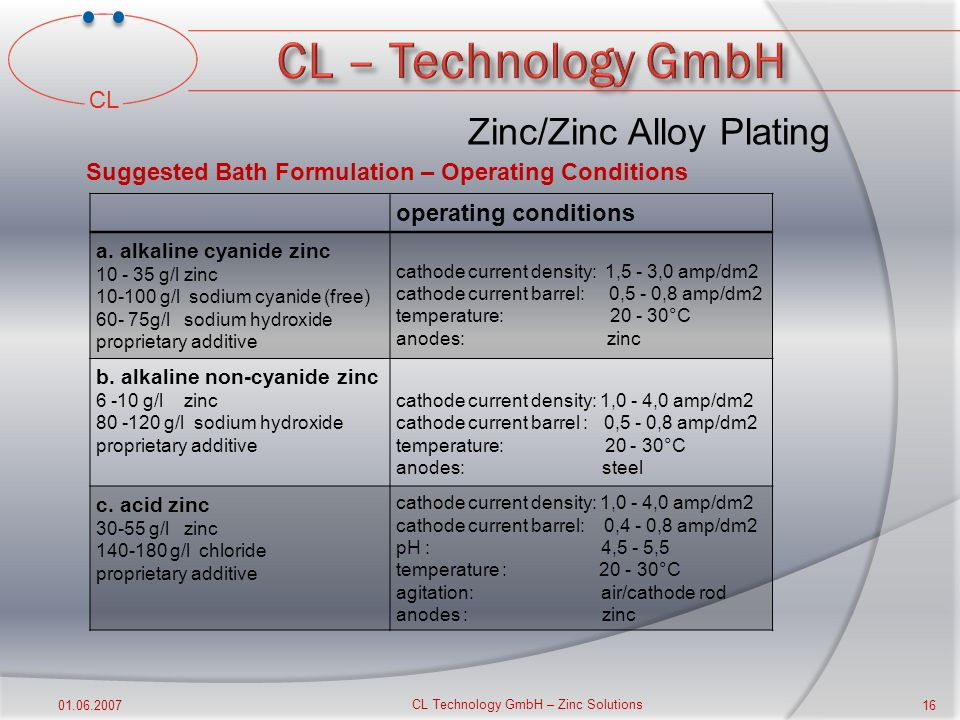 CL 01.06.2007 CL Technology GmbH – Zinc Solutions 15 Zinc/Zinc Alloy Plating Protective Value a. Compound Cyclic Corrosion Test This test is comprised