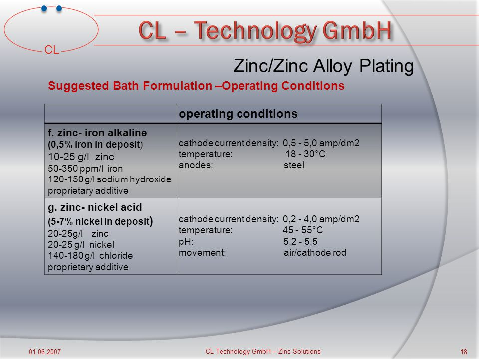 CL 01.06.2007 CL Technology GmbH – Zinc Solutions 17 operating conditions d. zinc-cobalt alkaline (0,5% cobalt in deposit) 8-12 g/l zinc 120-135 g/l s
