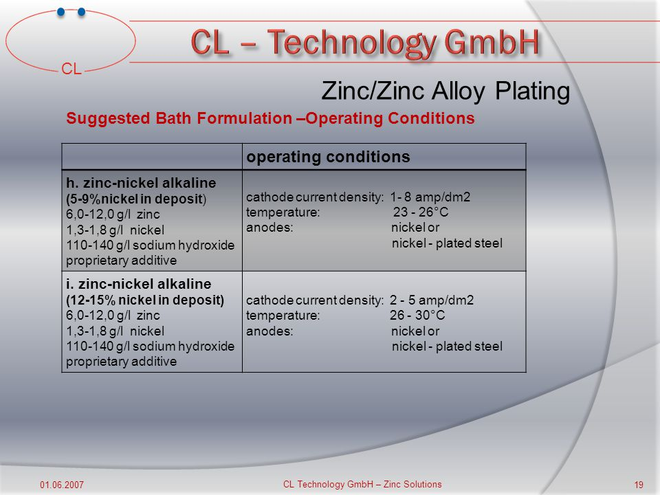 CL 01.06.2007 CL Technology GmbH – Zinc Solutions 18 operating conditions f. zinc- iron alkaline (0,5% iron in deposit) 10-25 g/l zinc 50-350 ppm/l ir