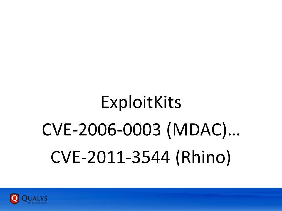 ExploitKits CVE-2006-0003 (MDAC)… CVE-2011-3544 (Rhino)