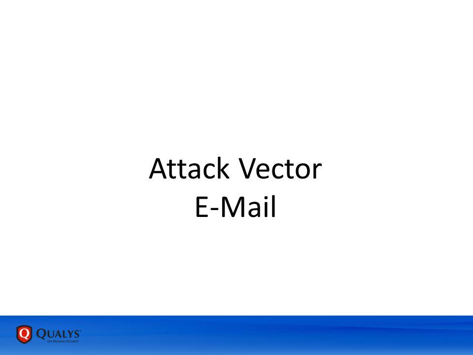 Attack Vector E-Mail