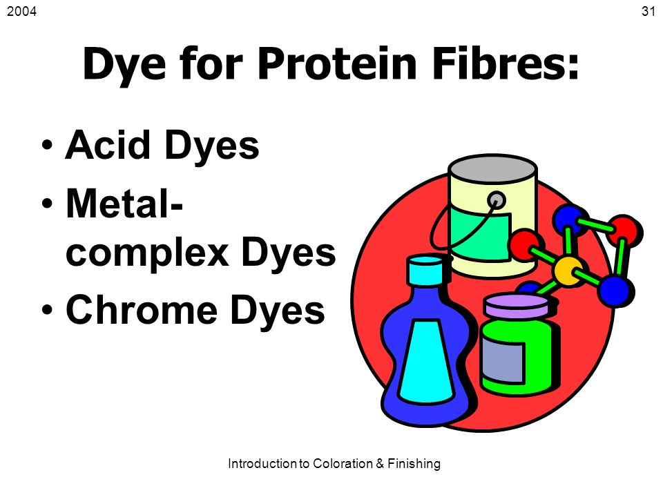 2004 Introduction to Coloration & Finishing 31 Dye for Protein Fibres: Acid Dyes Metal- complex Dyes Chrome Dyes