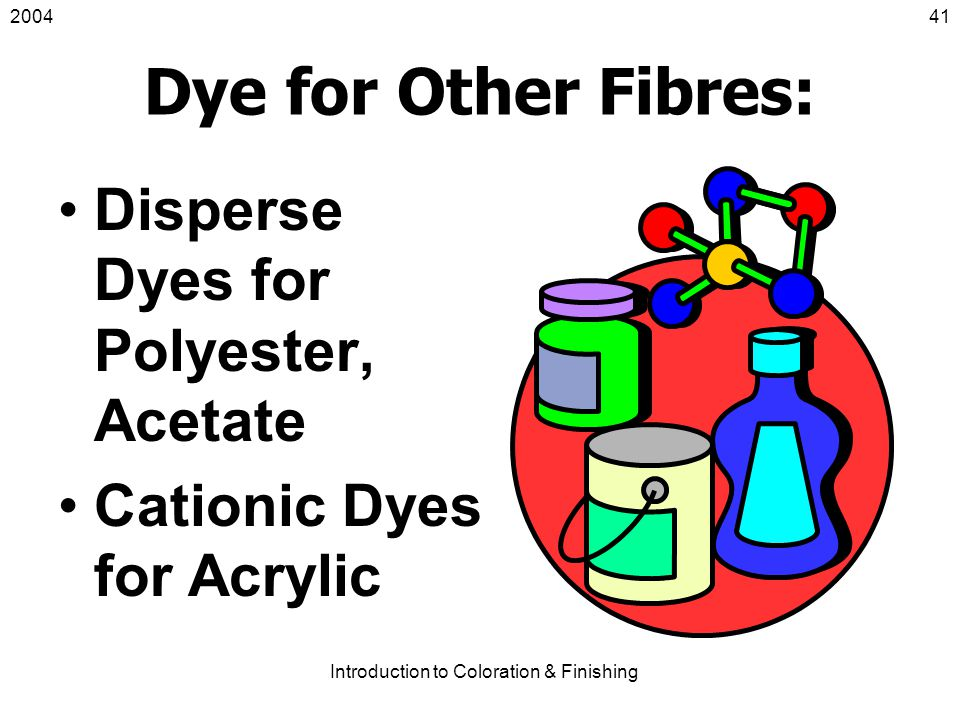 2004 Introduction to Coloration & Finishing 41 Dye for Other Fibres: Disperse Dyes for Polyester, Acetate Cationic Dyes for Acrylic