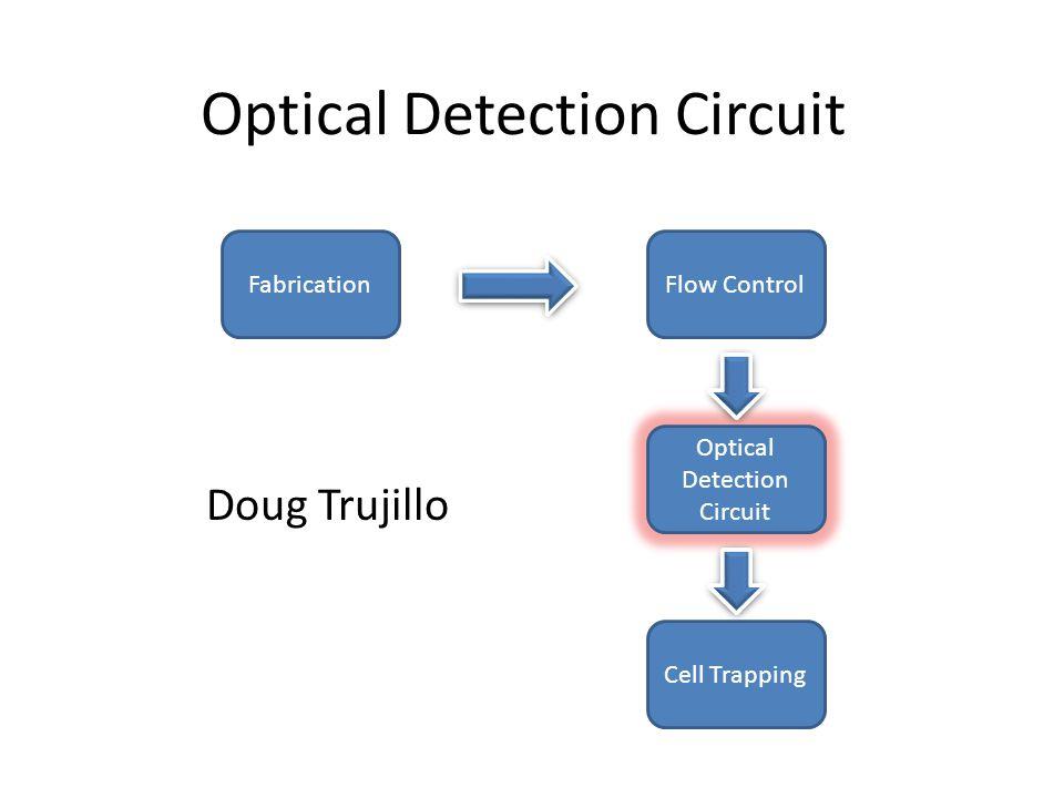 Actual Setup actuator syringe Labview program Oriel controller