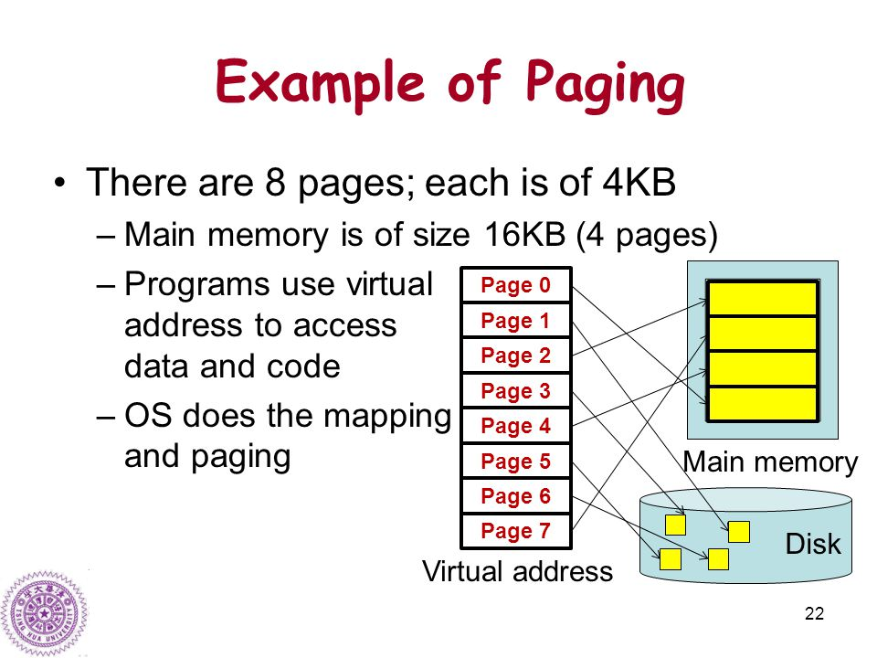22 Example of Paging There are 8 pages; each is of 4KB –Main memory is of size 16KB (4 pages) –Programs use virtual address to access data and code –OS does the mapping and paging Disk Page 0 Page 1 Page 2 Page 3 Page 4 Page 5 Page 6 Page 7 Virtual address Main memory