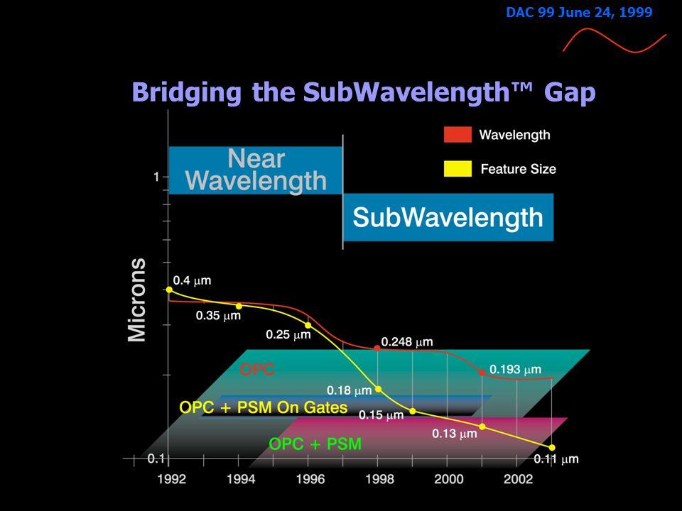 4-13-99 DAC 99 June 24, 1999 Bridging the SubWavelength™ Gap