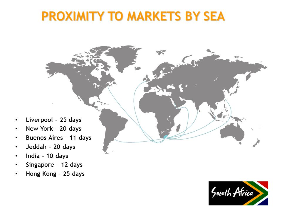 PROXIMITY TO MARKETS BY SEA Liverpool – 25 days New York – 20 days Buenos Aires – 11 days Jeddah – 20 days India – 10 days Singapore – 12 days Hong Kong – 25 days
