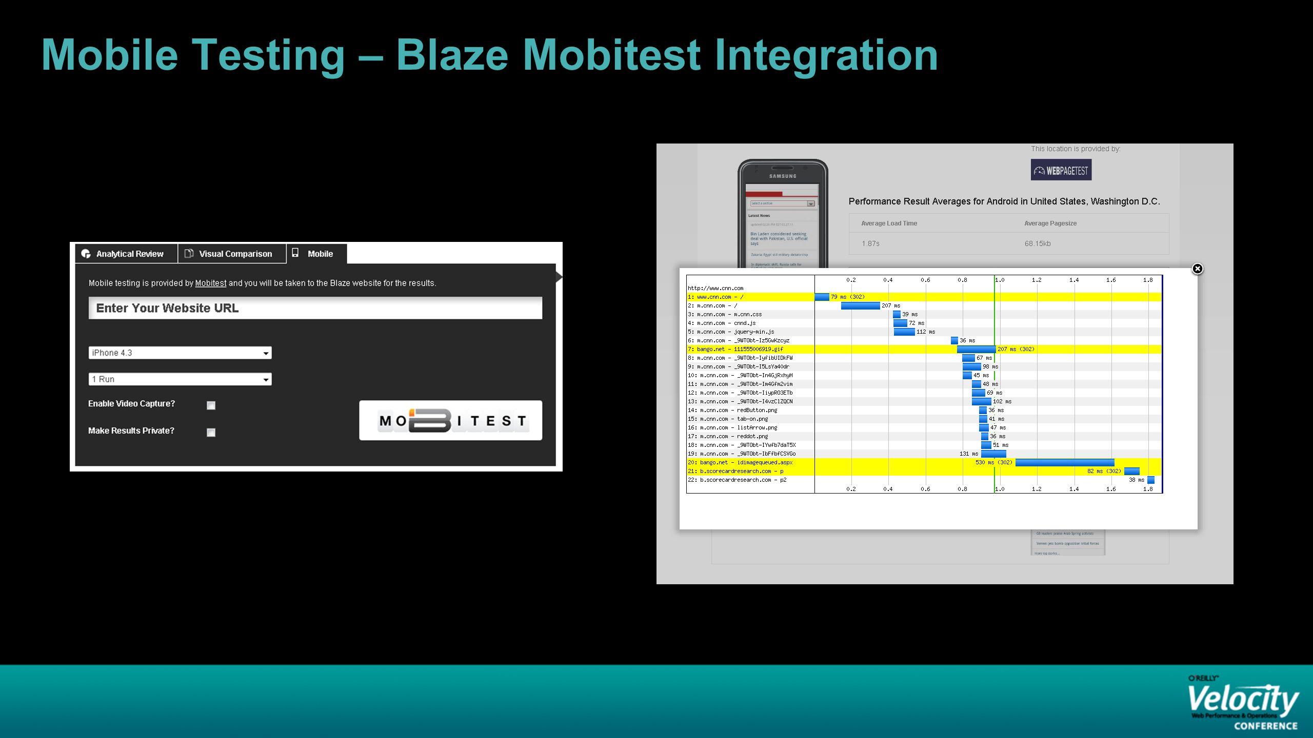 Mobile Testing – Blaze Mobitest Integration