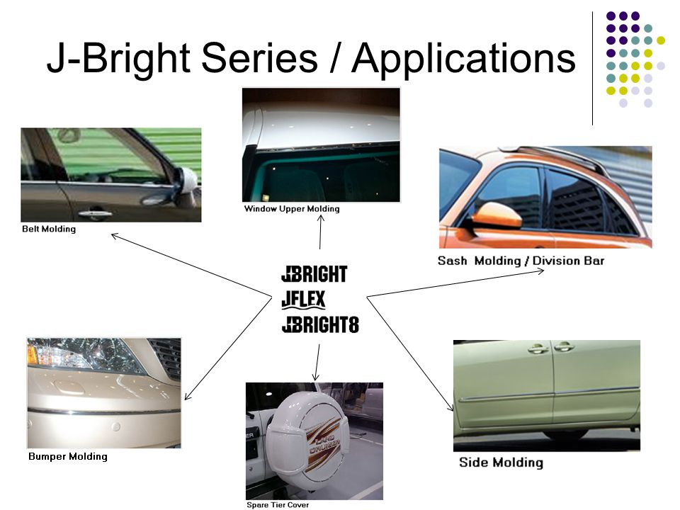 J-Bright Series / Applications