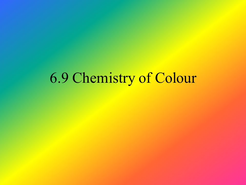 Recapping from earlier Coloured substances absorb radiation in the visible region of the EM spectrum.