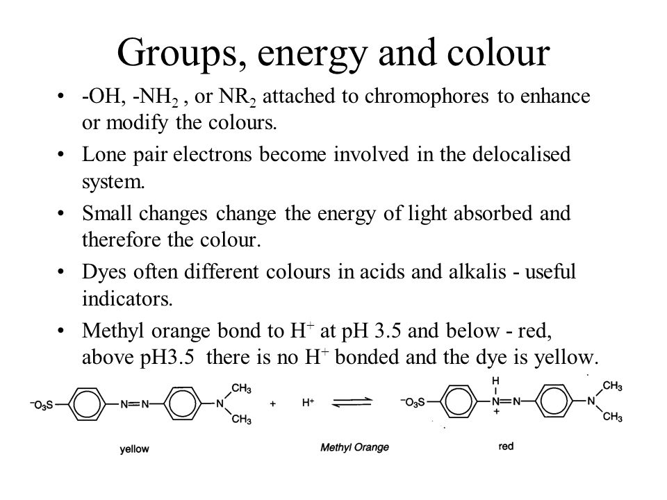 Groups, energy and colour -OH, -NH 2, or NR 2 attached to chromophores to enhance or modify the colours.