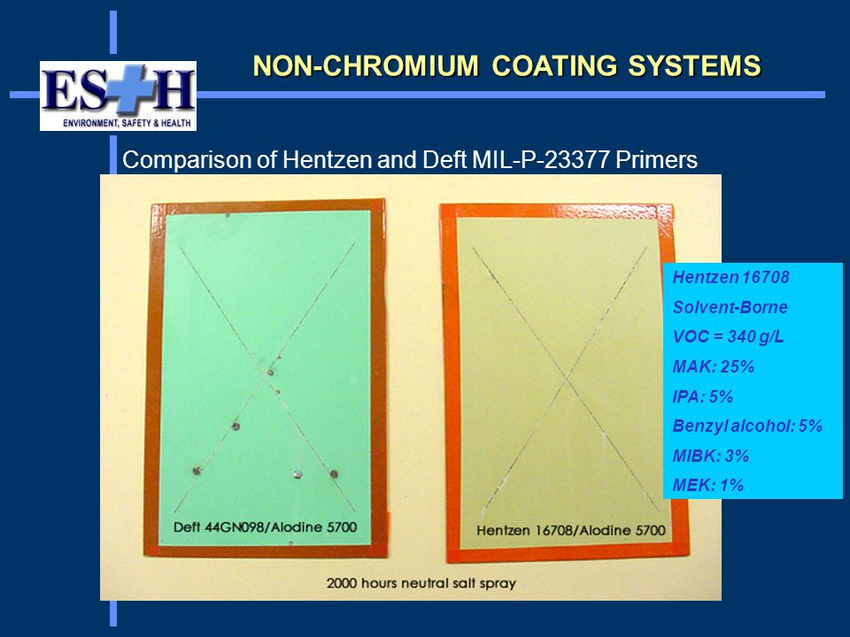 NON-CHROMIUM COATING SYSTEMS Comparison of Hentzen and Deft MIL-P-23377 Primers Hentzen 16708 Solvent-Borne VOC = 340 g/L MAK: 25% IPA: 5% Benzyl alcohol: 5% MIBK: 3% MEK: 1%