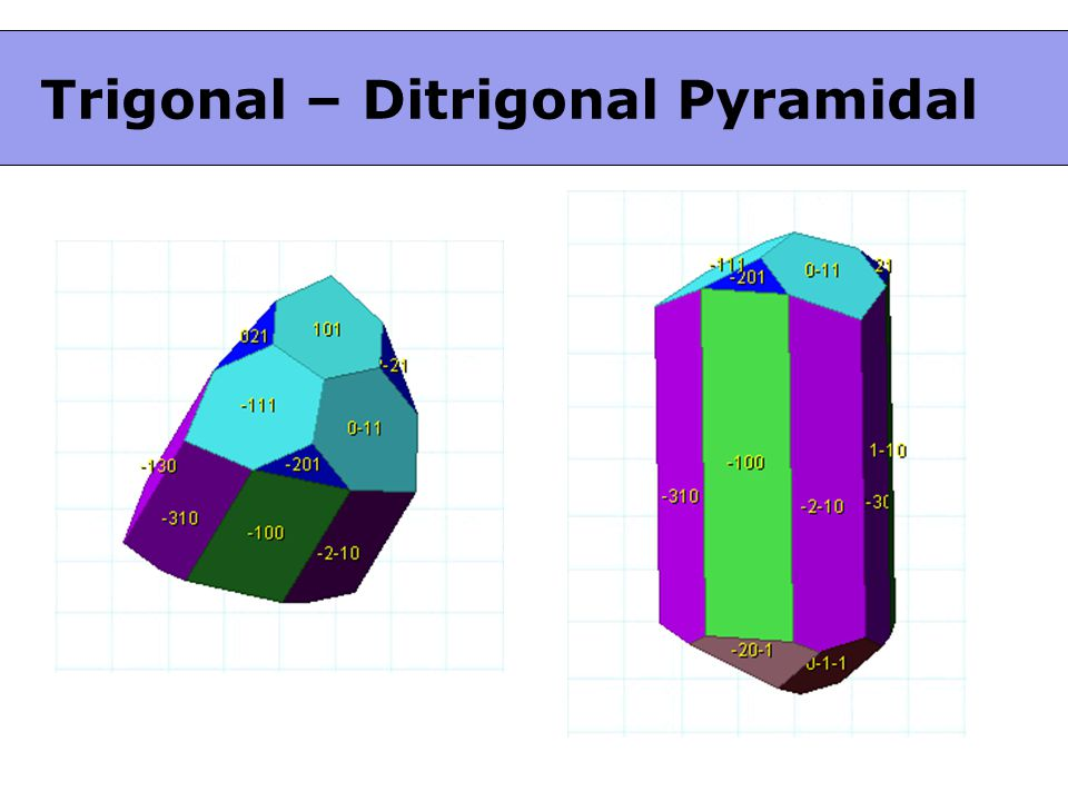 Trigonal – Ditrigonal Pyramidal Table 2.