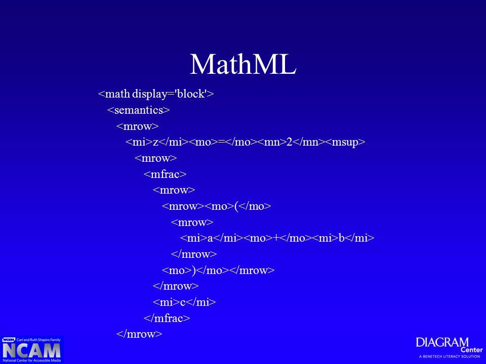 MathML z = 2 ( a + b ) c