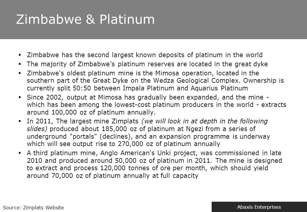 Abaxis Enterprises Zimbabwe & Platinum  Zimbabwe has the second largest known deposits of platinum in the world  The majority of Zimbabwe's platinum