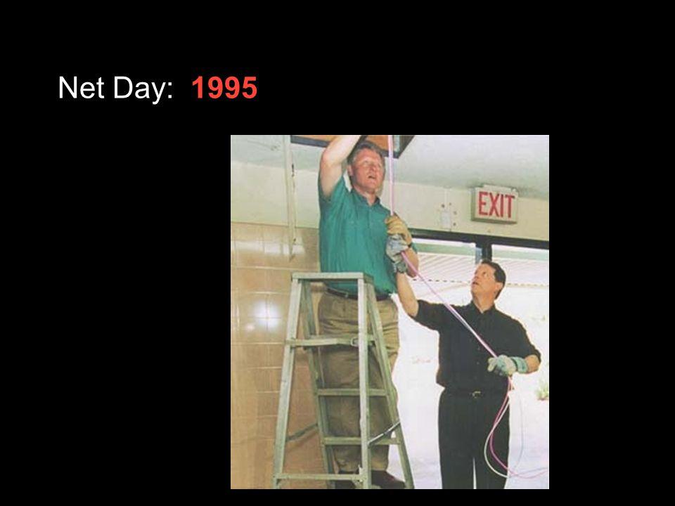 Net Day: 1995