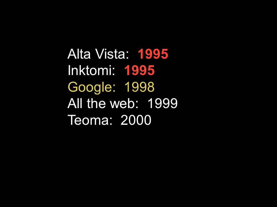 Alta Vista: 1995 Inktomi: 1995 Google: 1998 All the web: 1999 Teoma: 2000