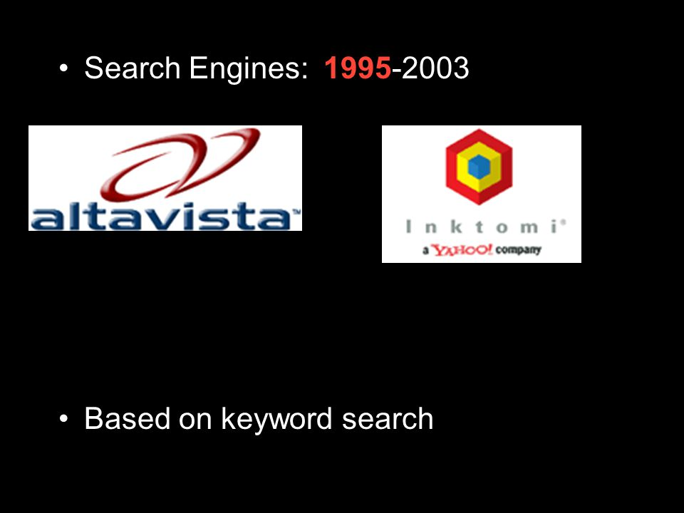 Search Engines: 1995-2003 Based on keyword search
