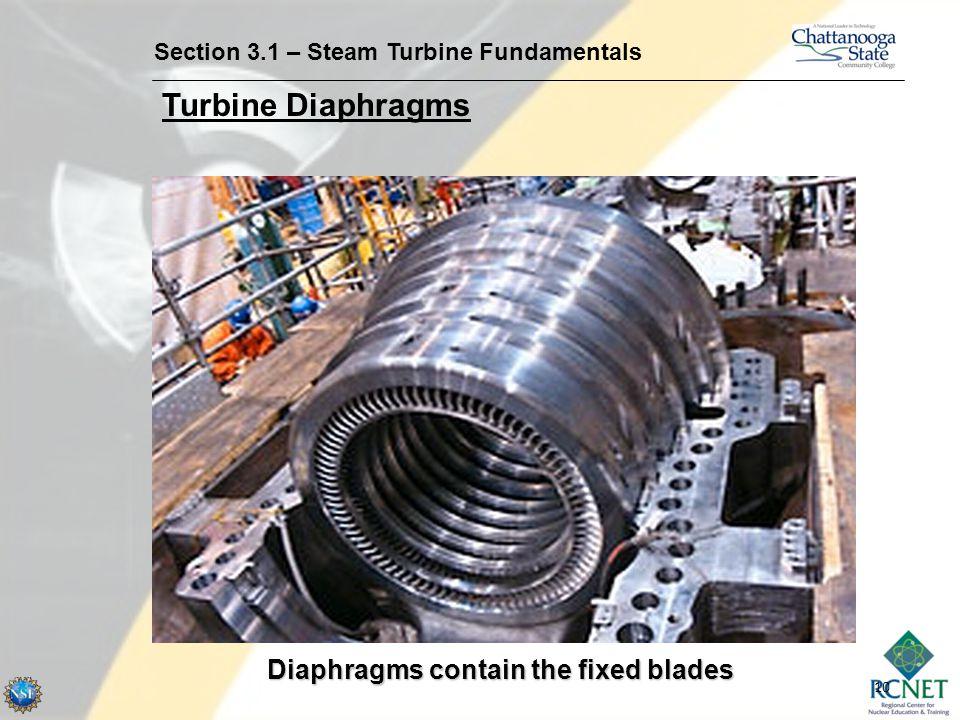 10 Section 3.1 – Steam Turbine Fundamentals Turbine Diaphragms Diaphragms contain the fixed blades