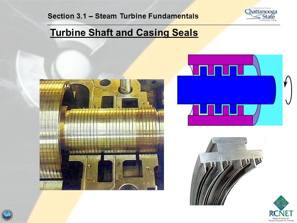 13 Section 3.1 – Steam Turbine Fundamentals Turbine Shaft and Casing Seals
