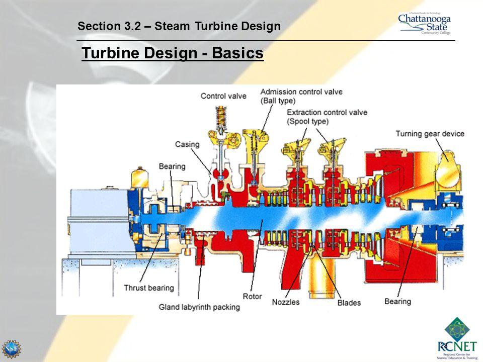18 Section 3.2 – Steam Turbine Design Turbine Design - Basics