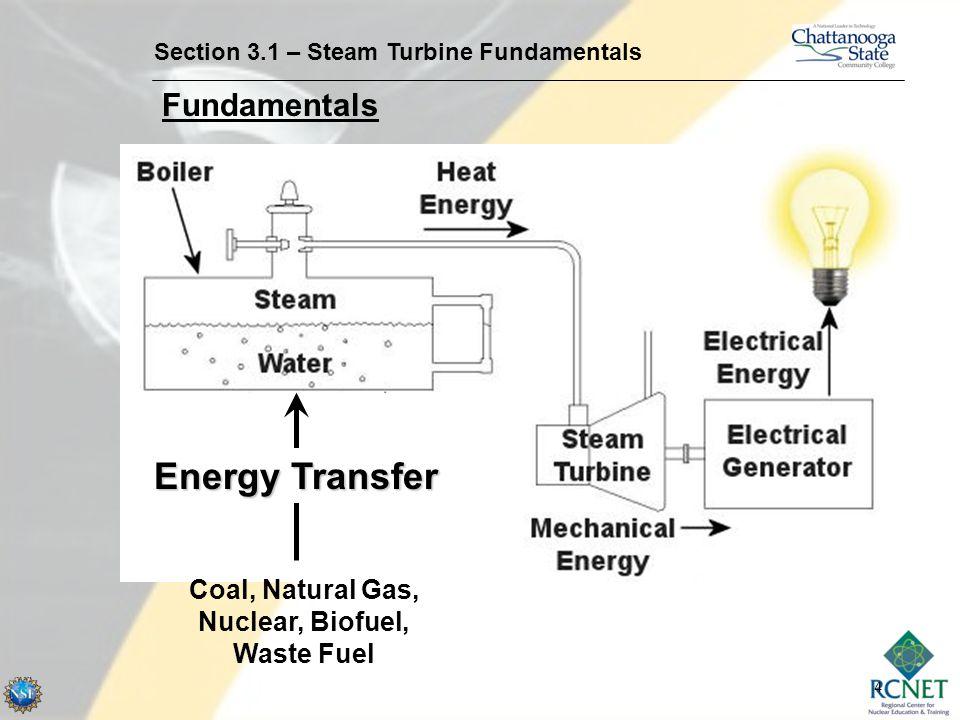 4 Section 3.1 – Steam Turbine Fundamentals Fundamentals Coal, Natural Gas, Nuclear, Biofuel, Waste Fuel Energy Transfer
