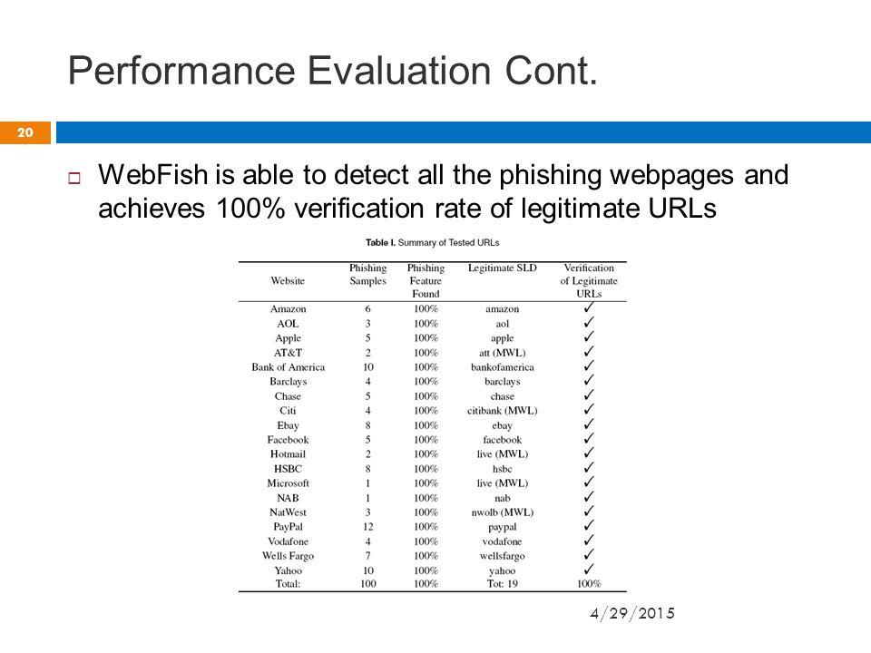 Performance Evaluation Cont.