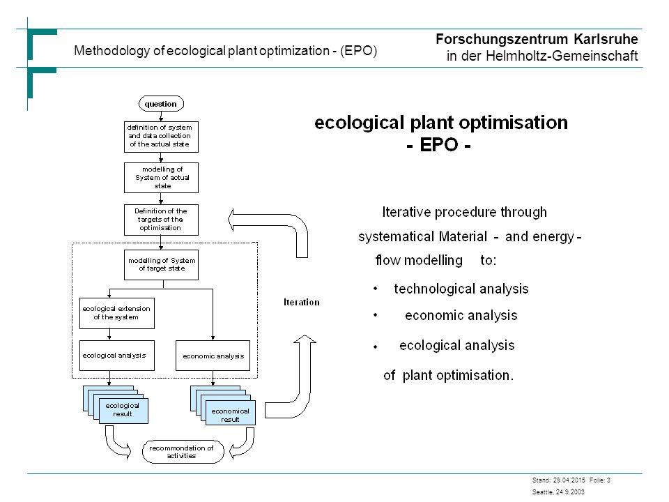 Forschungszentrum Karlsruhe in der Helmholtz-Gemeinschaft Stand: 29.04.2015 Folie: 3 Seattle, 24.9.2003 Methodology of ecological plant optimization - (EPO)