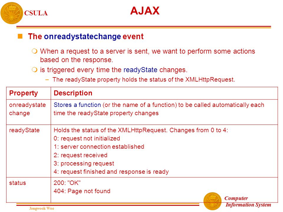 Jongwook Woo CSULA Jongwook Woo Computer Information System Information System AJAX nThe onreadystatechange event mWhen a request to a server is sent, we want to perform some actions based on the response.