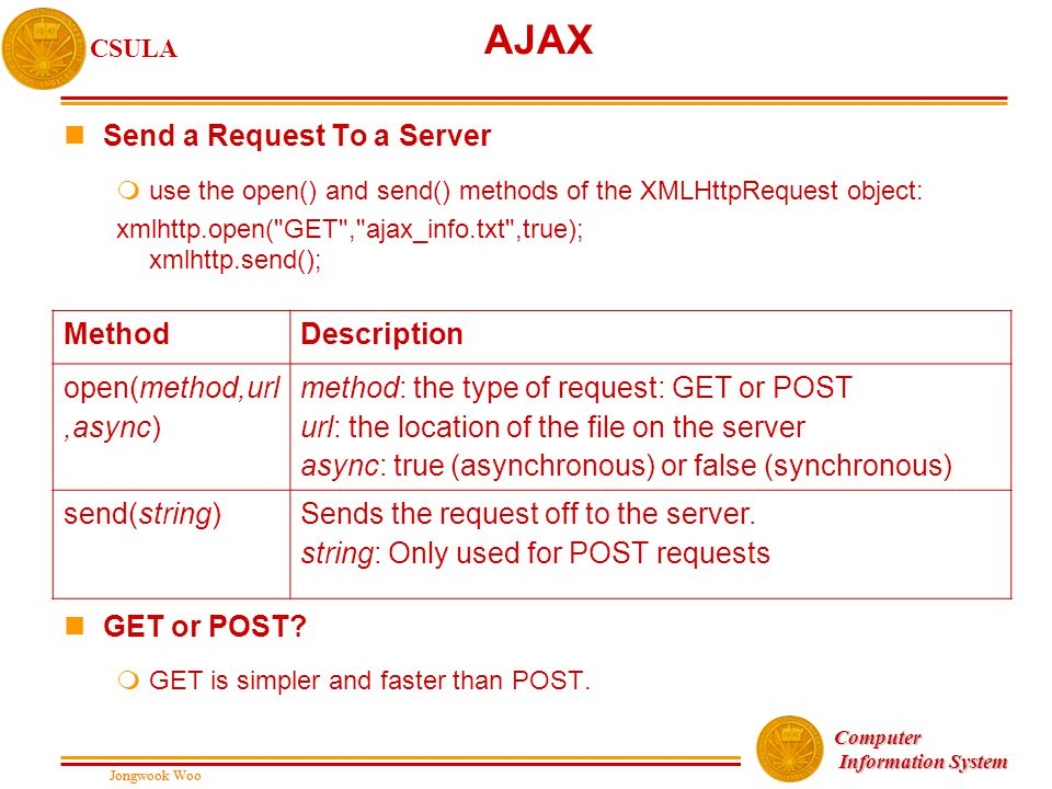 Jongwook Woo CSULA Jongwook Woo Computer Information System Information System AJAX nSend a Request To a Server muse the open() and send() methods of
