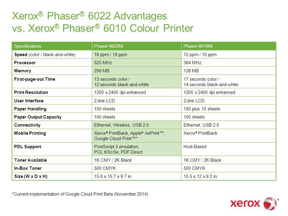 Xerox ® Phaser ® 6022 Advantages vs.