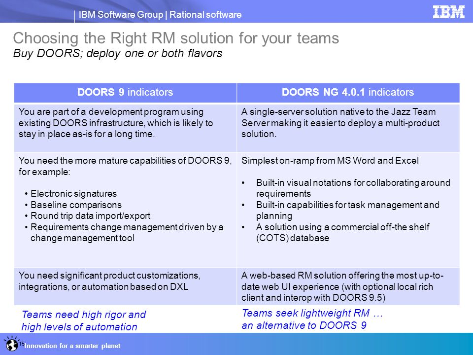 IBM Software Group | Rational software Innovation for a smarter planet Choosing the Right RM solution for your teams Buy DOORS; deploy one or both fla