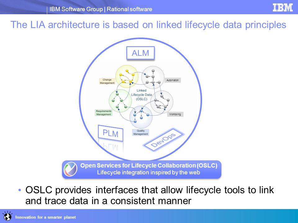 IBM Software Group | Rational software Innovation for a smarter planet The LIA architecture is based on linked lifecycle data principles OSLC provides