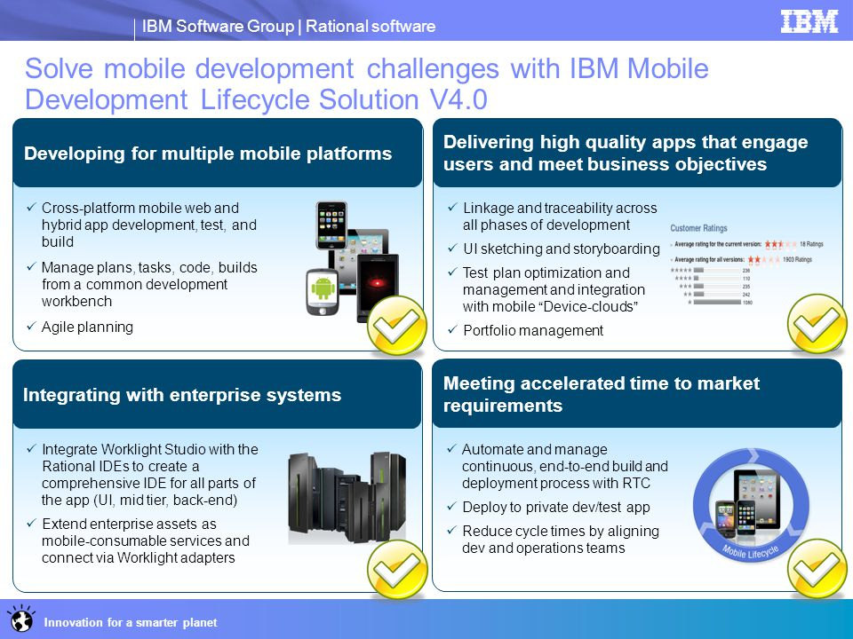 IBM Software Group | Rational software Innovation for a smarter planet Solve mobile development challenges with IBM Mobile Development Lifecycle Solut