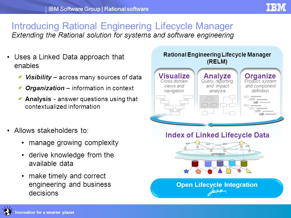 IBM Software Group | Rational software Innovation for a smarter planet Introducing Rational Engineering Lifecycle Manager Extending the Rational solut
