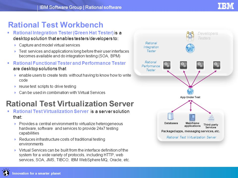 IBM Software Group | Rational software Innovation for a smarter planet Rational Test Workbench  Rational Integration Tester (Green Hat Tester) is a d