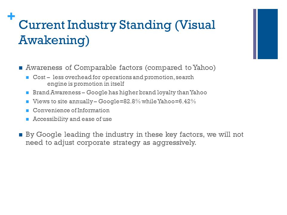 + Current Industry Standing (Visual Awakening) Awareness of Comparable factors (compared to Yahoo) Cost – less overhead for operations and promotion,