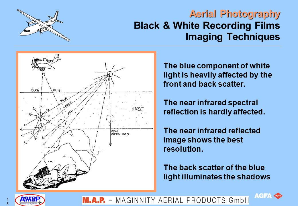 Aerial Photography 18 The blue component of white light is heavily affected by the front and back scatter. The near infrared spectral reflection is ha