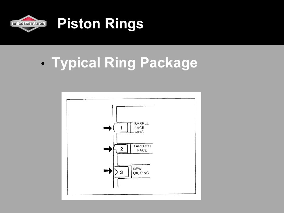 Piston Rings Typical Ring Package