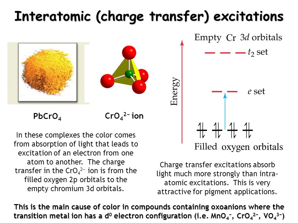 Interatomic (charge transfer) excitations In these complexes the color comes from absorption of light that leads to excitation of an electron from one atom to another.