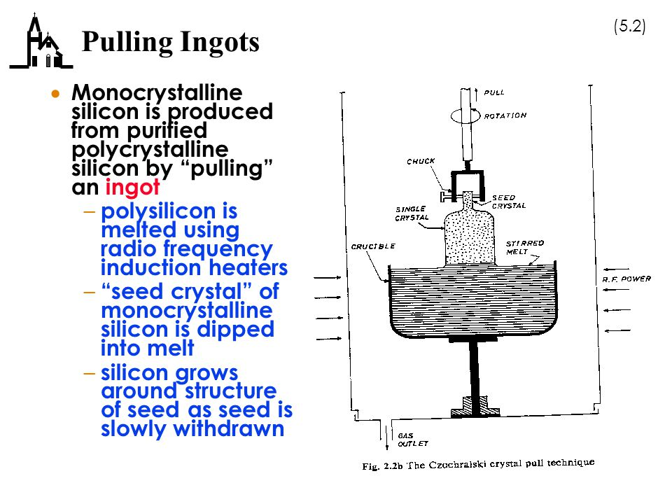 (5.2) Pulling Ingots  Monocrystalline silicon is produced from purified polycrystalline silicon by pulling an ingot – polysilicon is melted using radio frequency induction heaters – seed crystal of monocrystalline silicon is dipped into melt – silicon grows around structure of seed as seed is slowly withdrawn